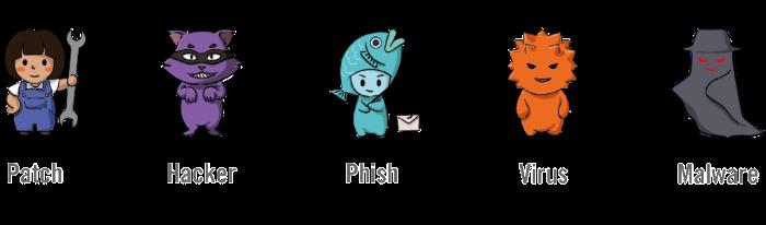 Patch and the Nefarious Crew: Hacker, Phish, Virus, and Malware