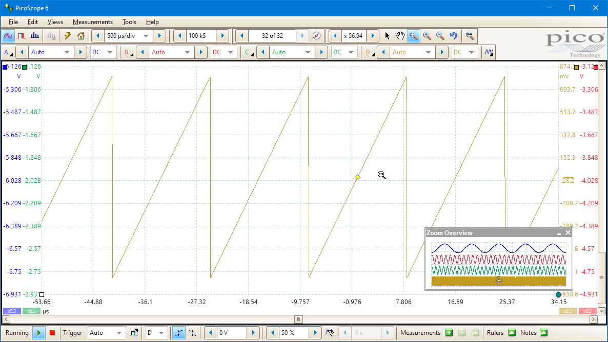 PicoScope 6 display showing a ramp-up waveform. The Zoom Overview window is visible to the bottom right.