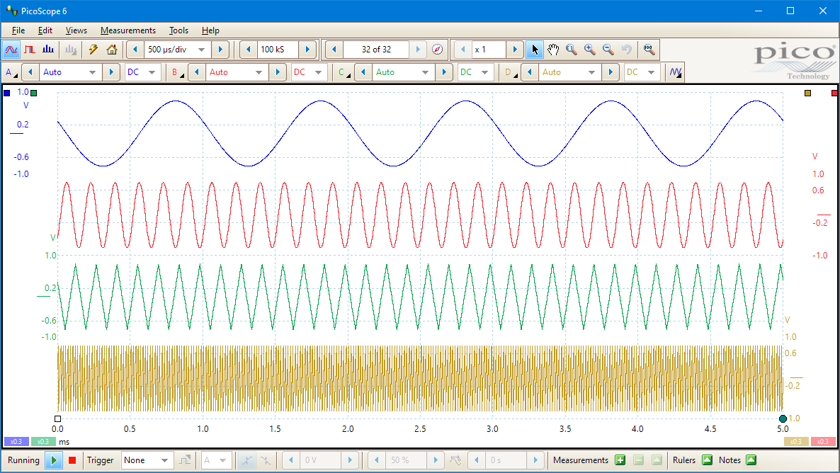 PicoScope 6 display showing four waveforms stacked so that each is drawn separately.