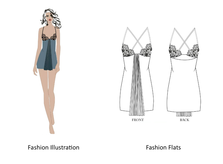A fashion flat and illustration side-by-side