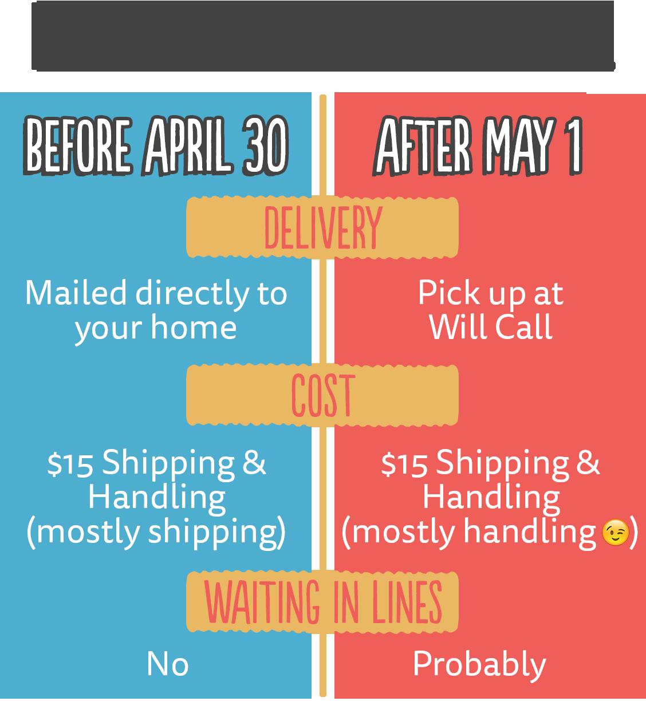Tickets Chart