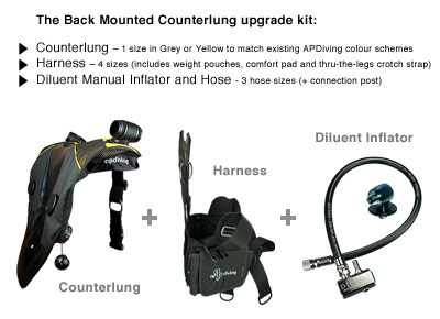 The Back Mounted Counterlung Upgrade Kit