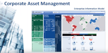 Screenshot of Corporate Asset Management console for ARCHIBUS - Horizant Solutions