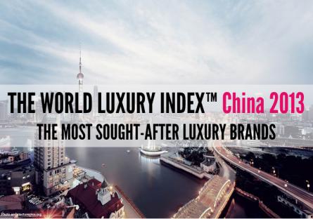 The World Luxury Index™ China 2013