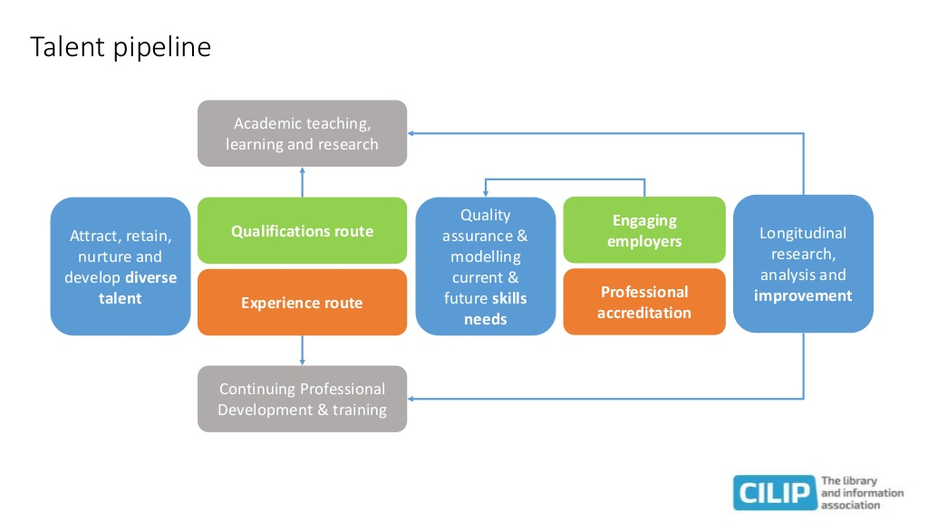 What's more important for knowledge managers: education, or skills and experience?