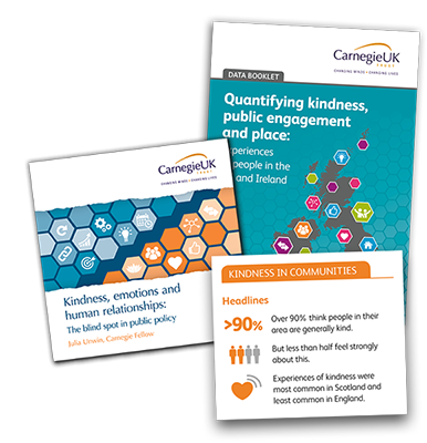 Kindness Reports