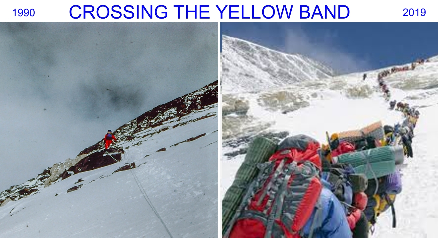Crossing the Yellow Band