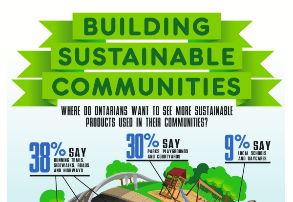 Infographic: Outdated Community Spaces in Ontario Need Sustainable Revitalization