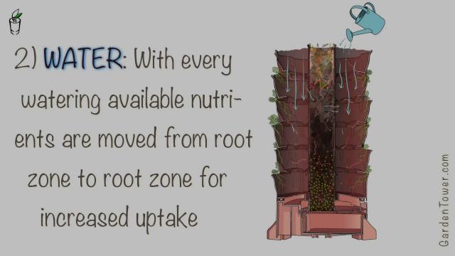 GardenTower2 How it works