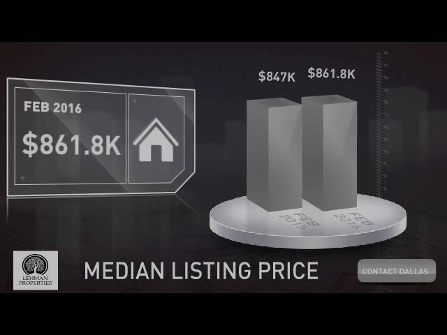 Napa Market Update for February 2016