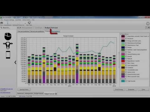 Budget Forecast (English spoken)