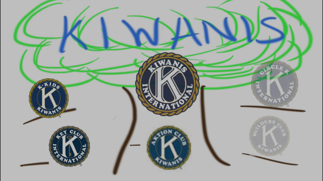 Kiwanis One Day