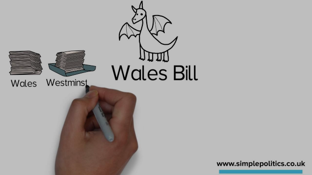 Simple Politics guide to: the Wales Bill!