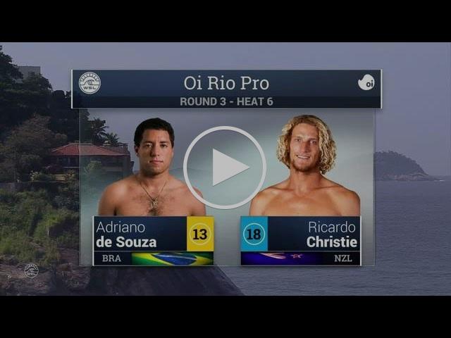2015 Oi Rio Pro: R3, H6 Recap