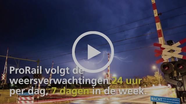 Dag van de Meteorologie: 24 uur per dag monitoren