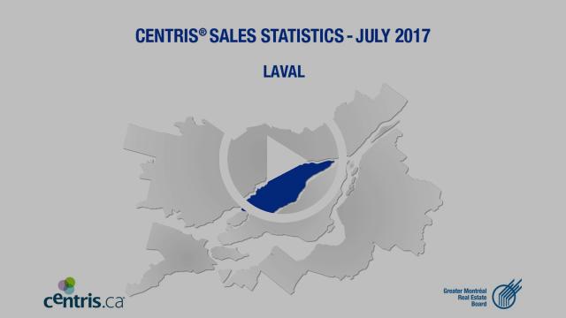 Centris® Residential Sales Statistics – July 2017