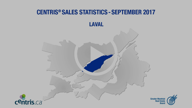 Centris® Residential Sales Statistics – September 2017