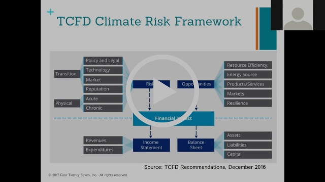 TCFD Recommendations: What You Need to Know