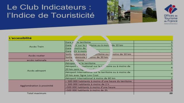 Conférence téléphonique de Sylvain Couty pour OTV