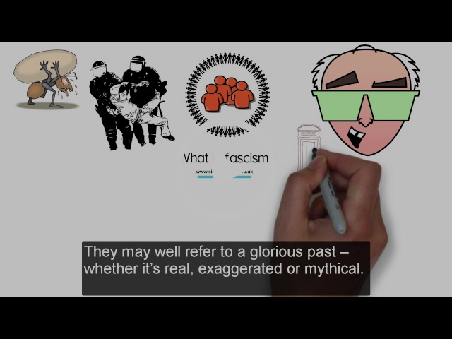 What is Fascism? The Simple Politics guide to Fascism (political ideology)