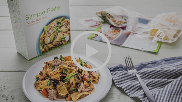 Thrive Life: Simple Plate