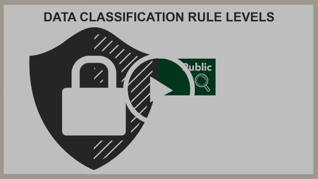 UAB Data Classification Rule